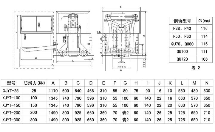 液压弹簧夹轨器图片